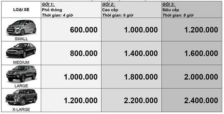Bảng giá dịch vụ vệ sinh nội thất ô tô